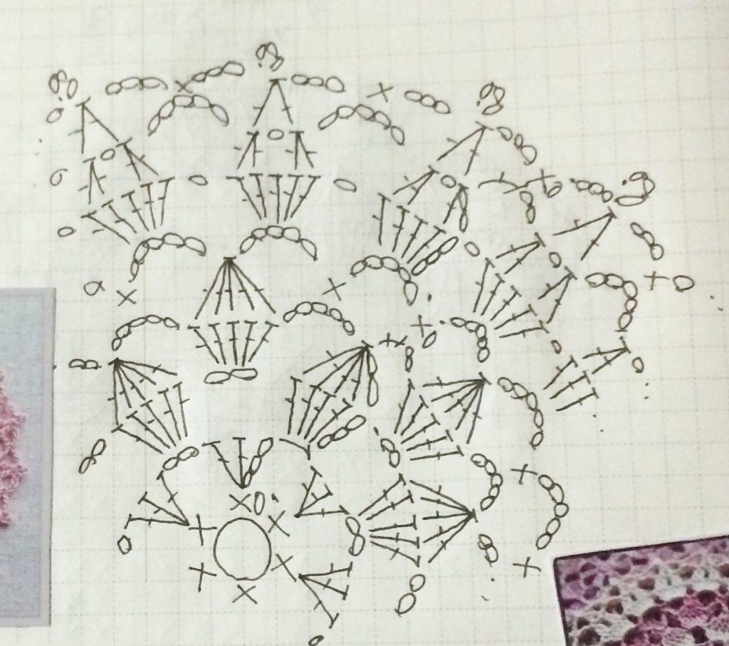 #100ドイリー 74枚目ほぼ日の編み図