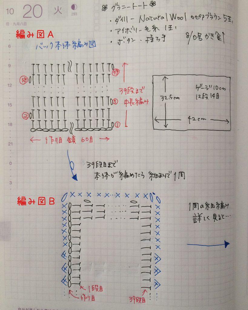 本体編み図A