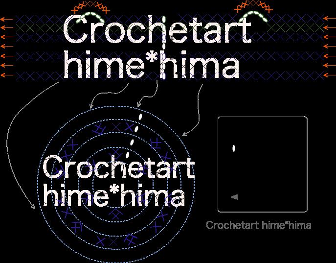 ミニマルシェバッグの編み図