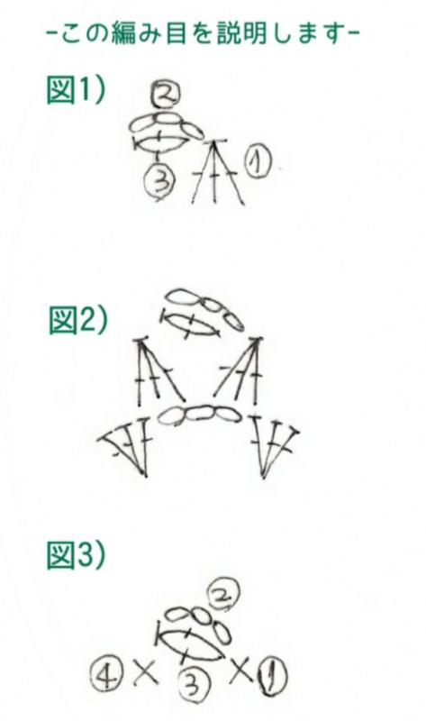 楕円形ドイリー編み図部分解説