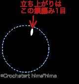 作り目細編み6目の編み図