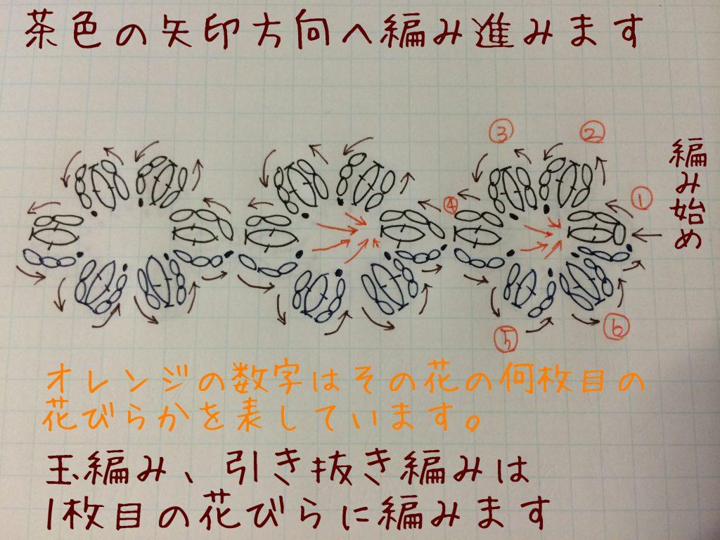 連続花モチーフの編み図