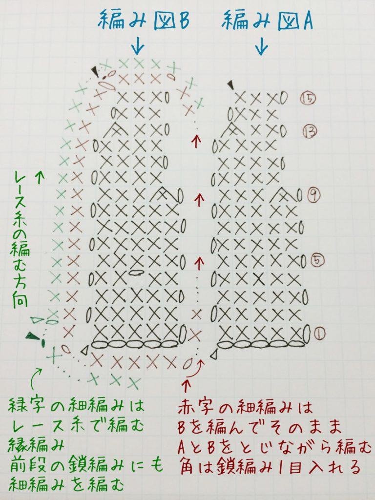 パッチンピンの編み図