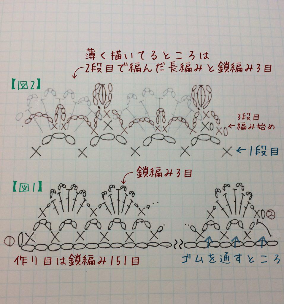 シュシュ編み図