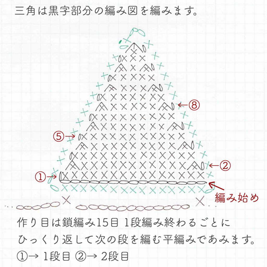 三角ガーランドの編み図