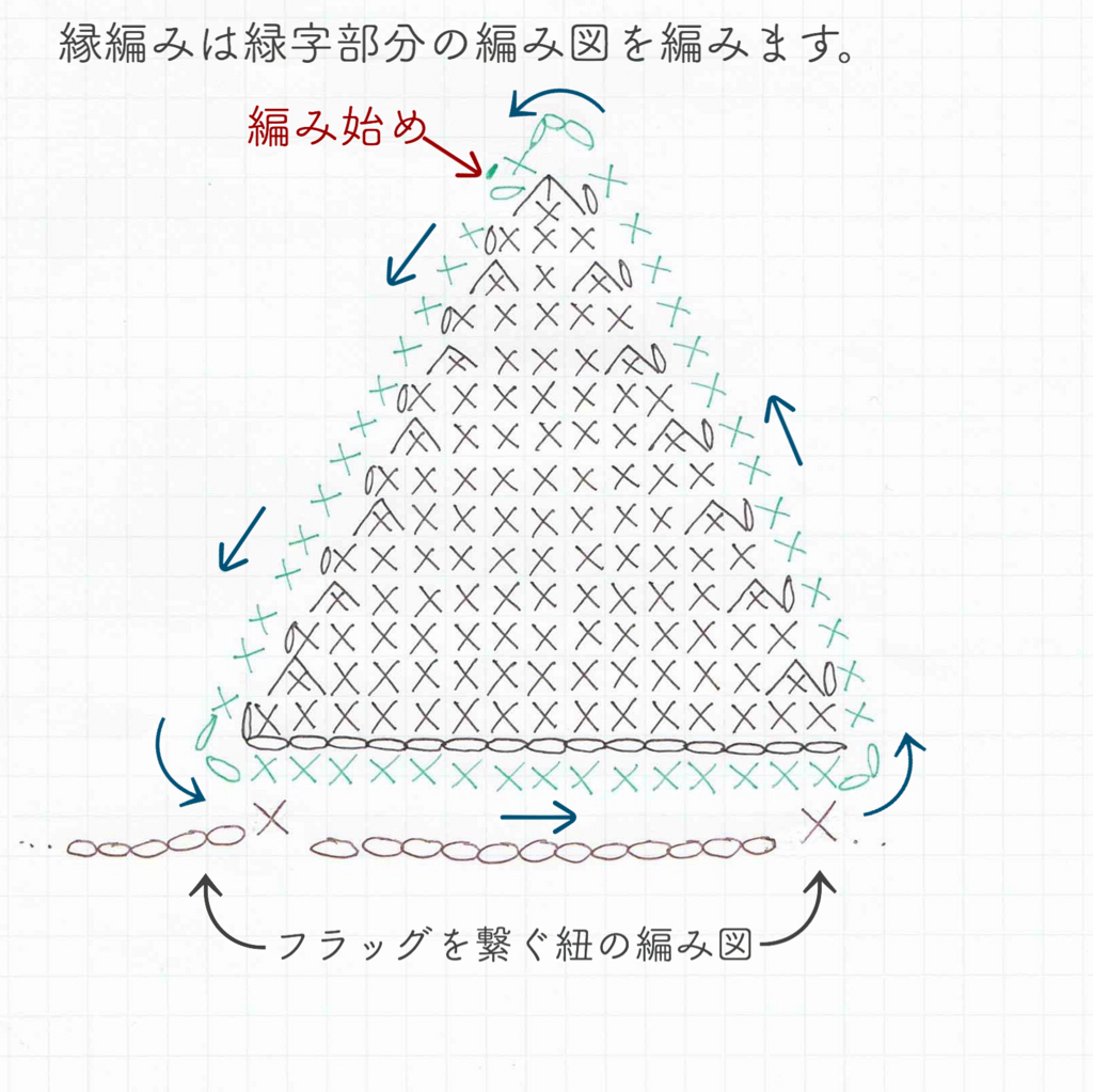 三角ガーランドその2編み図