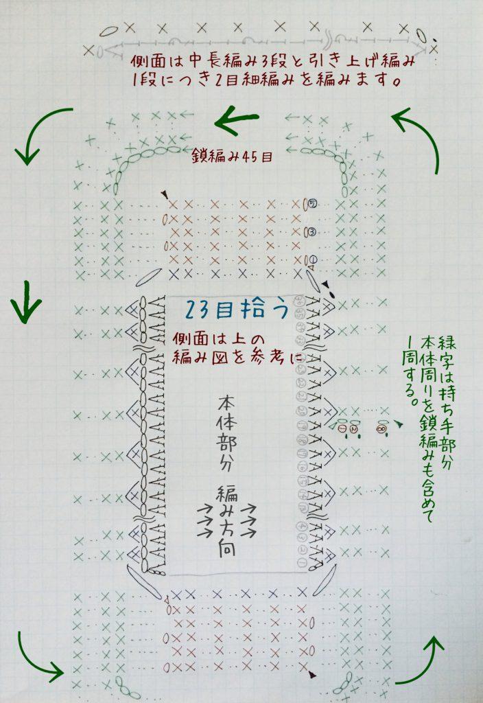 グラニーバッグ持ち手編み図