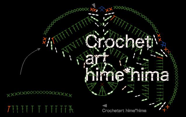 長編みで編む花型コースターの編み図