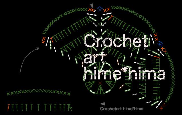長編みで編む花形コースターの編み図