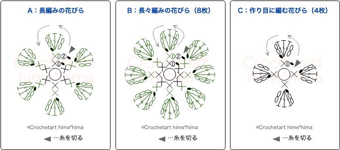 花モチーフの編み図3種類