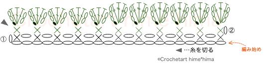 平らに編む花モチーフの編み図