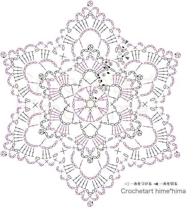 六芒星星形のドイリーの編み図