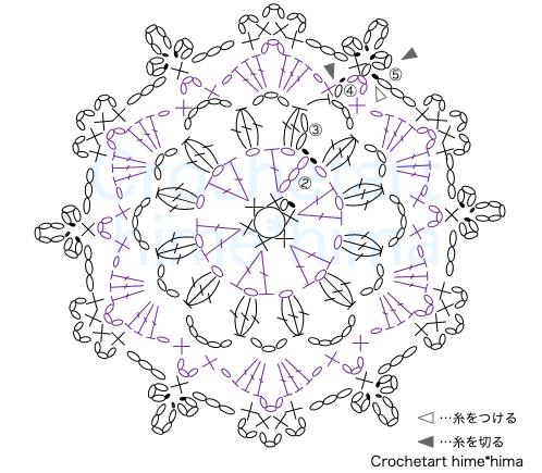 #100ドイリー 11枚目の編み図