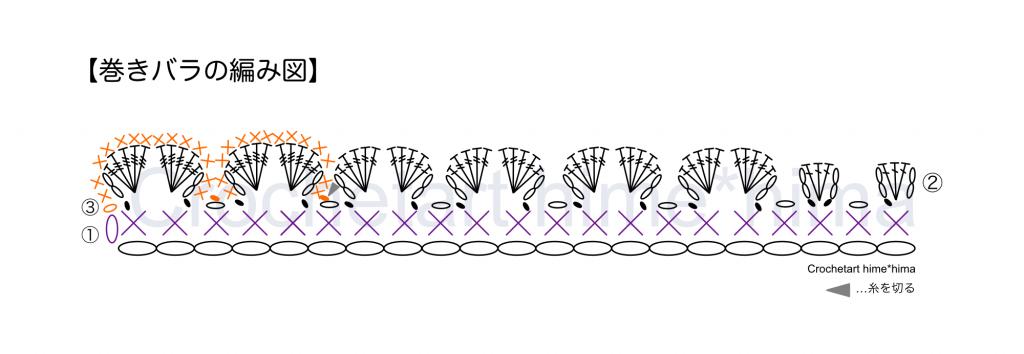バラの編み図