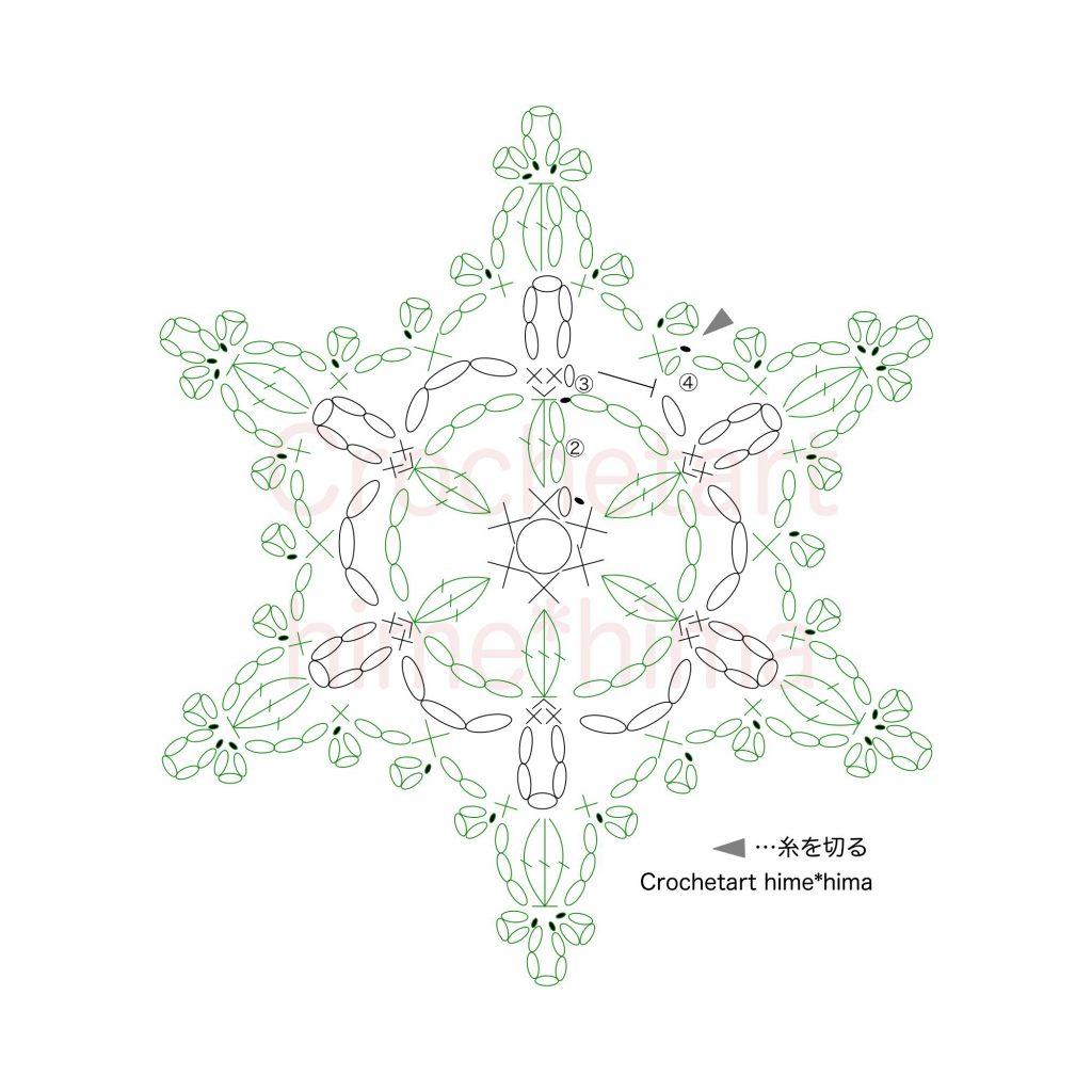 雪の結晶モチーフの編み図