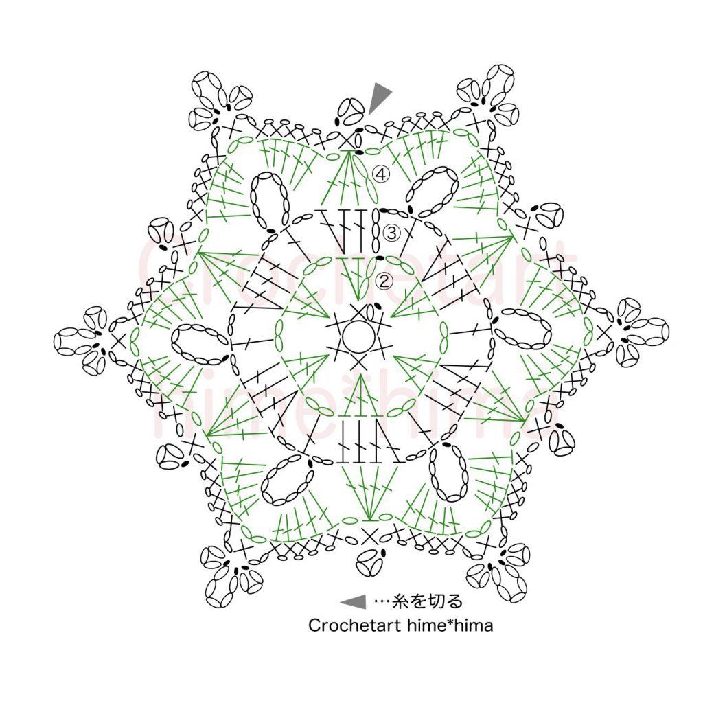 クリスマスオーナメントになる星の形のモチーフの編み図