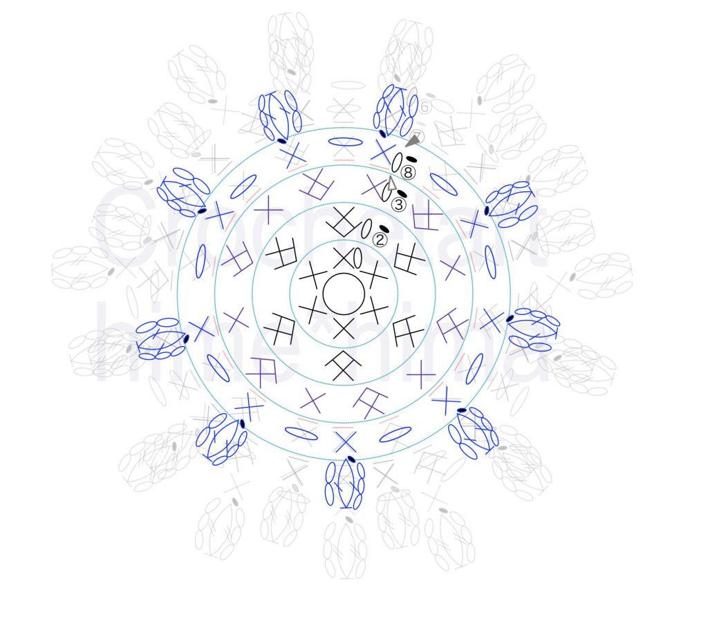 マリーゴールド8段目の編み図