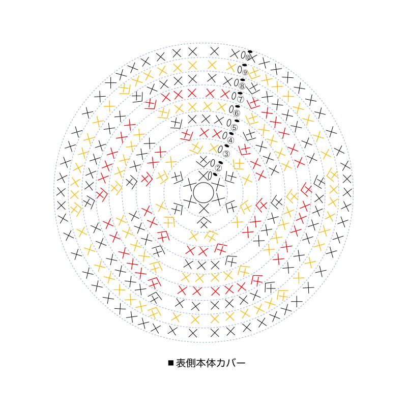 メジャーカバー:本体表側カバーの編み図
