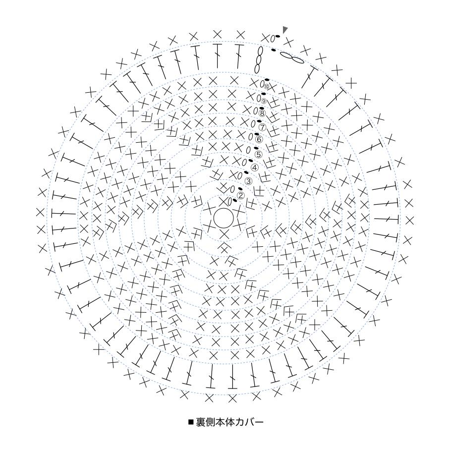 メジャーカバー:本体裏側カバーの編み図