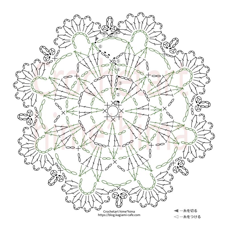 タティングレース糸〈太〉で編むドイリーの編み図