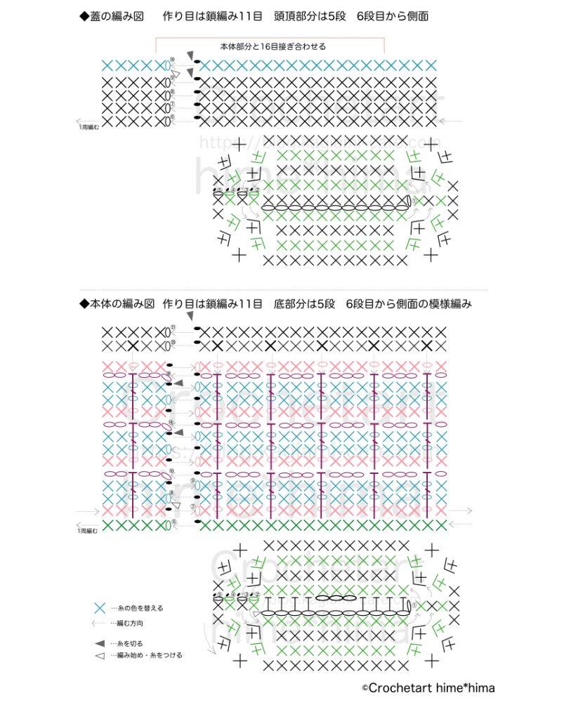 ワッフル編みAirpodsケース編み図