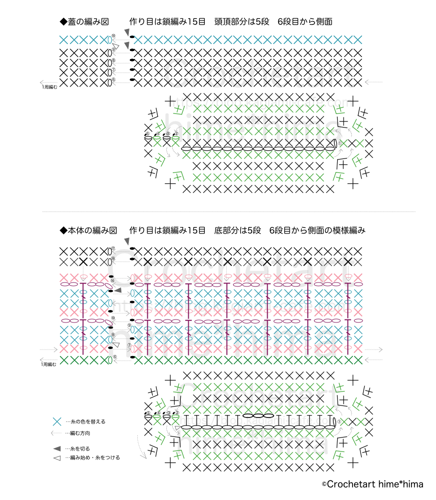 ワッフル編みAirpods Proケース編み図
