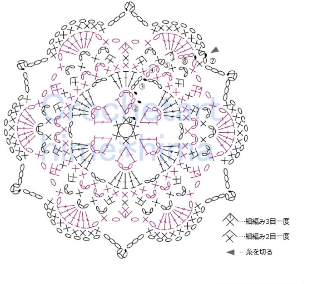 #100ドイリー 64枚目の編み図