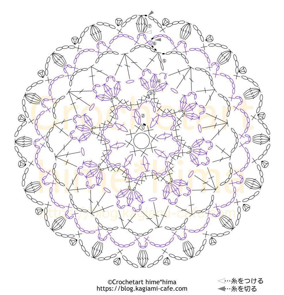 #100ドイリー 92枚目縁編みの違うドイリーの編み図