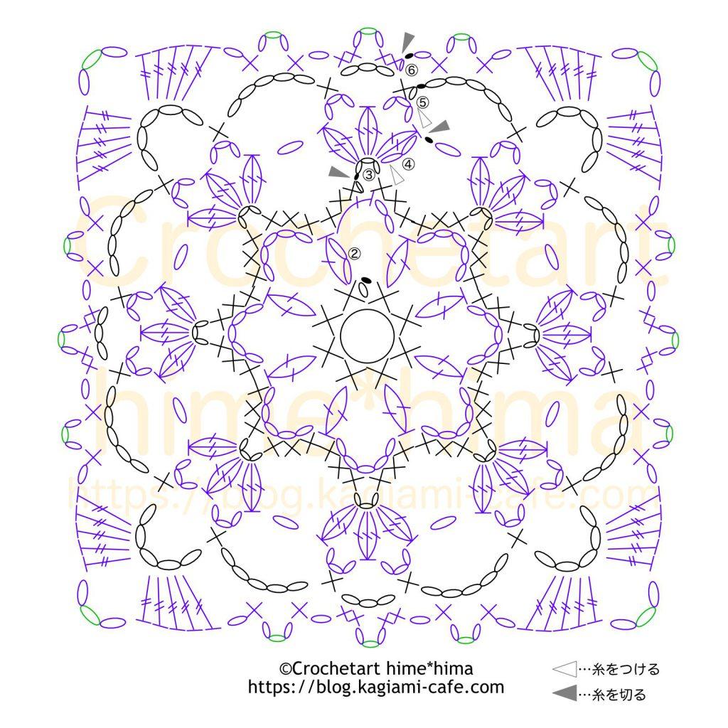 簡単に編める四角モチーフの編み図