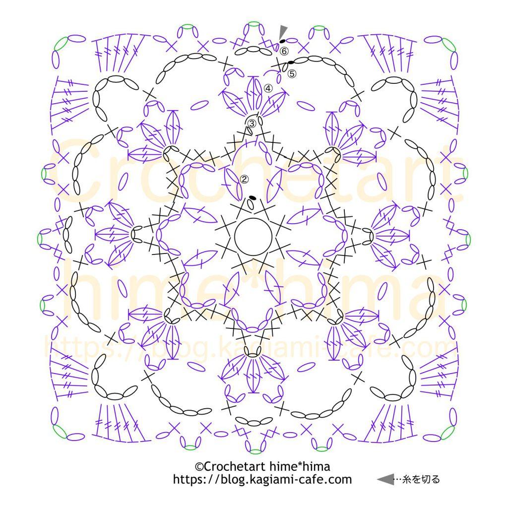 簡単に編める四角モチーフの編み図(糸の色を替えずに編む場合)