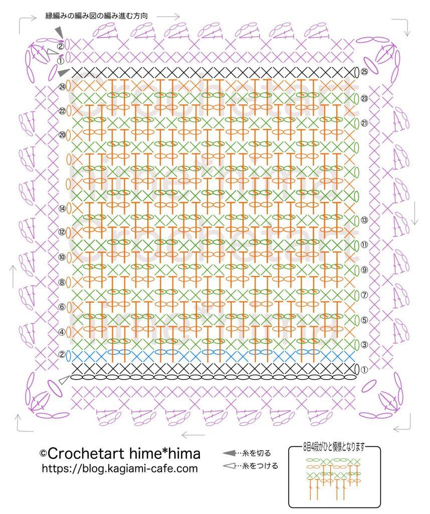 レンガ模様のドイリーの編み図