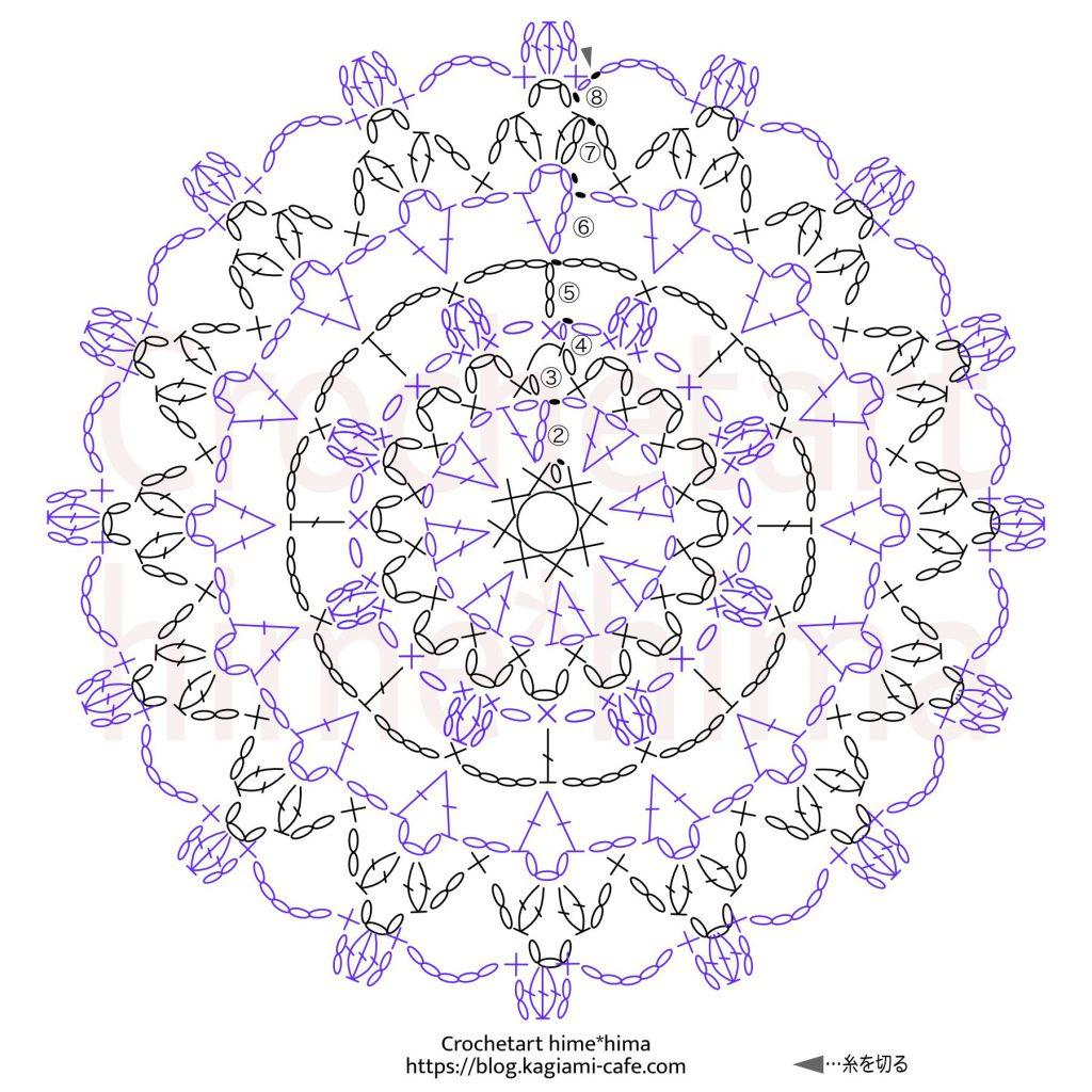 20分で編めるドイリーno.2の編み図