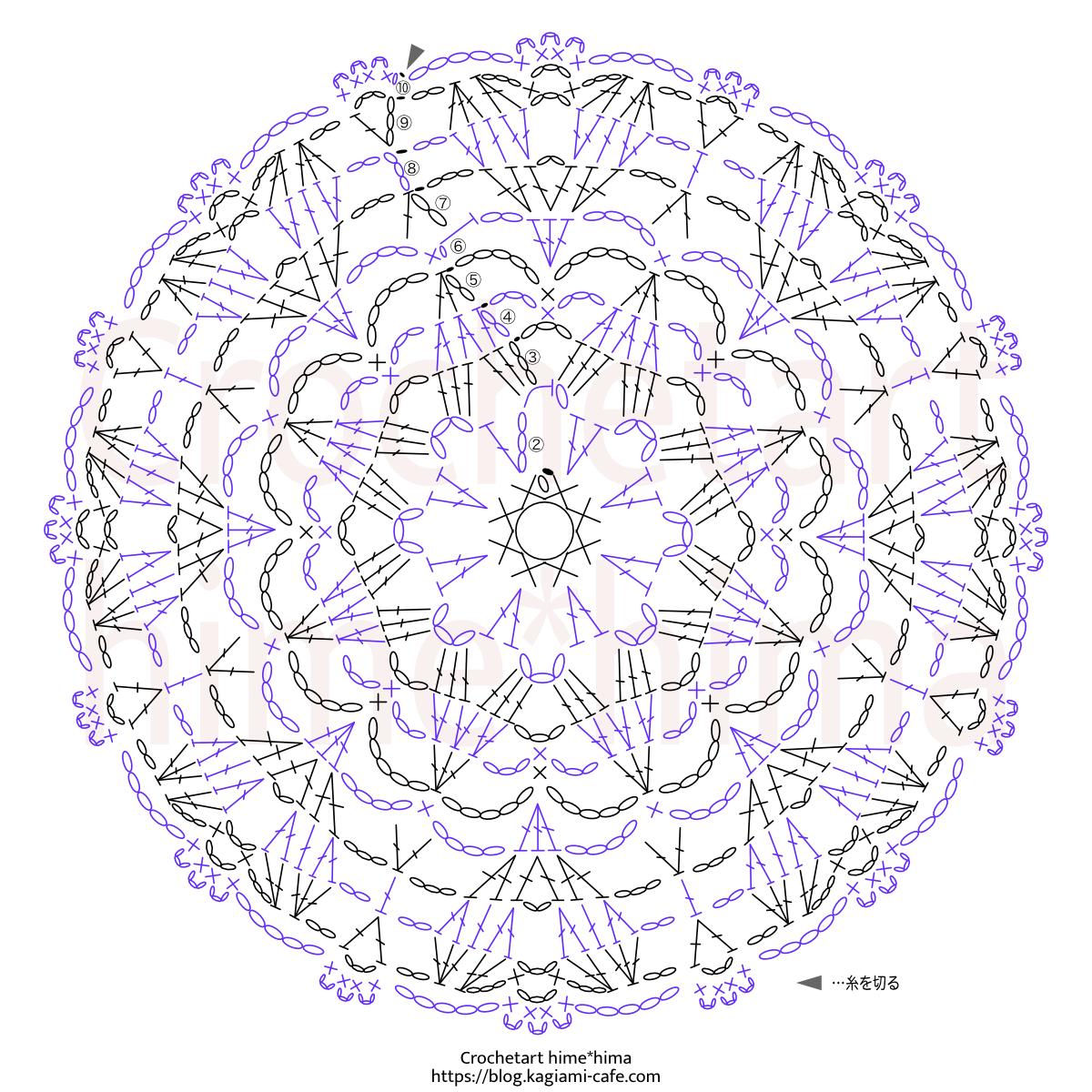 ハート模様のドイリーの編み図