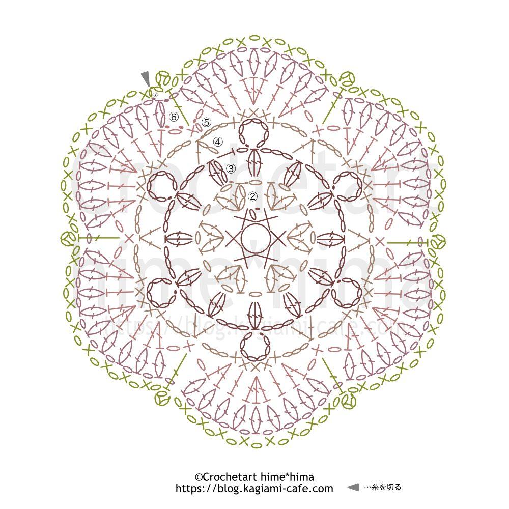 #100ドイリー 80枚目の編み図